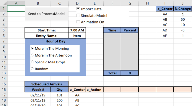 Disaster Arrivals Daily excel file