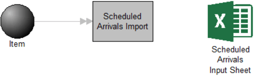 Import Scheduled Arrivals