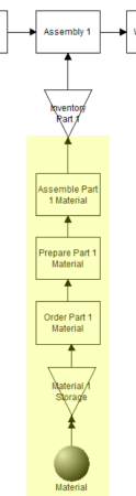 build subassembly process in Variable Assembly