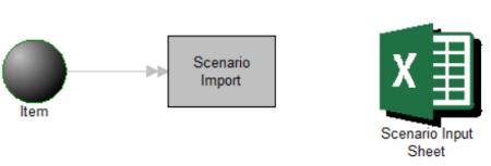 create an interface model object