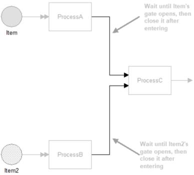 Alternating Entities model image