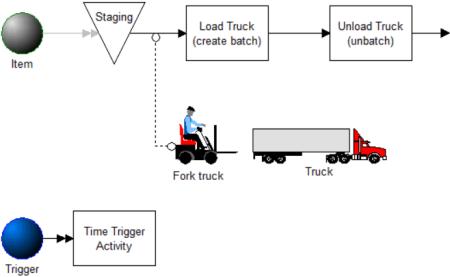 Load Truck Model Image1