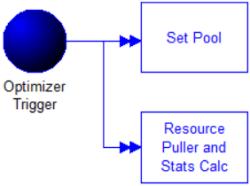 Resource Optimizer model image