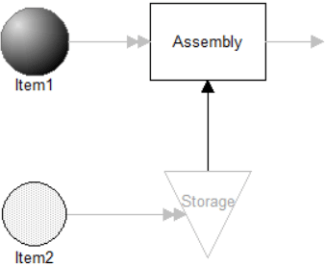 Transfer Cost of Attaching Entity model image