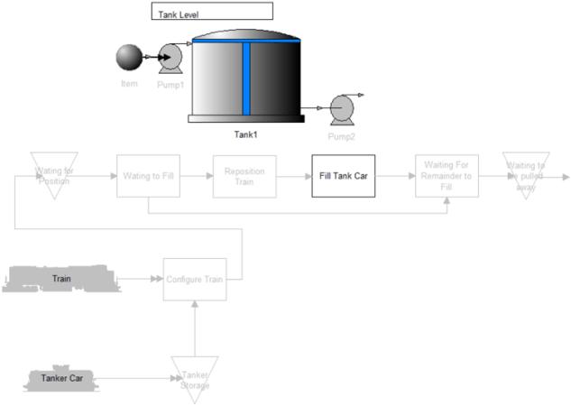 Tank to Rail Car model image