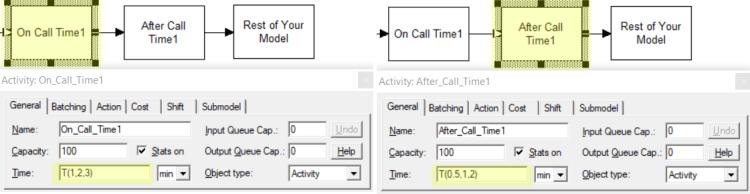change activity times in Renege, SLA, Rand