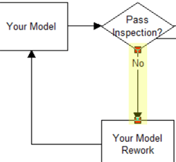 from pass inpection to your rework with scrap
