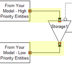 from your model to Highest Priority Entities First