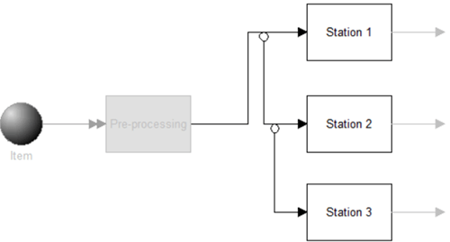 Alternate Routing Based on Process Availability model image