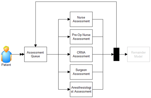Go Through All Activities model image