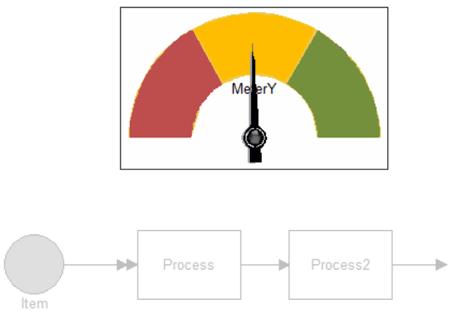 Meter1 model image