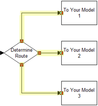 from Simple Conditional Routes to your model
