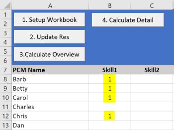 Skills Matrix Optimizer graph 22