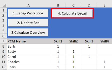 Skills Matrix Optimizer graph 31