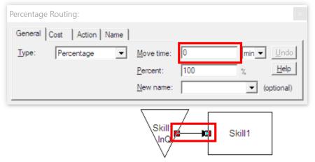 Skills Matrix Optimizer graph 9