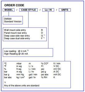 DM500 ordering code
