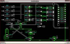 Example of a SCADA application overview Screen