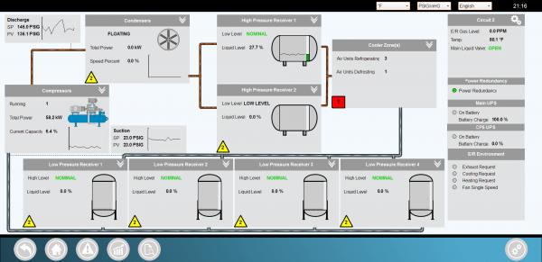 Airixa SCADA software overview screen