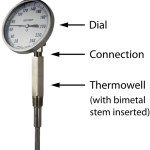 Bimetal_Thermometer_with_Thermowell