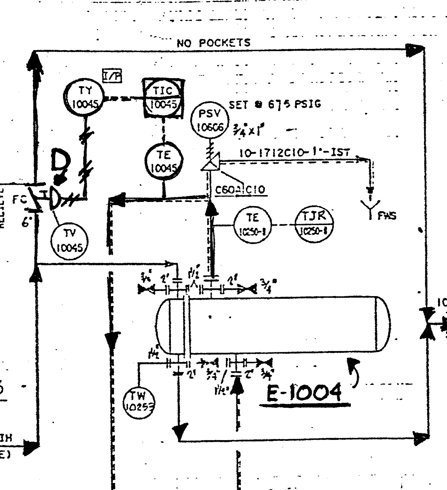 Process Tech Amp Oper Acad