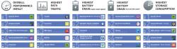 Mezi vůbec nejnáročnější mobilní aplikace patří Facebook a Spotify