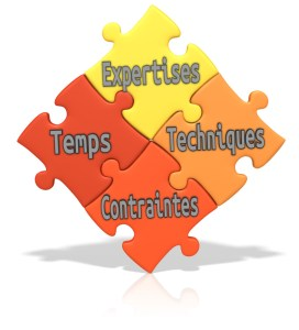 modalité, formation,e-learning