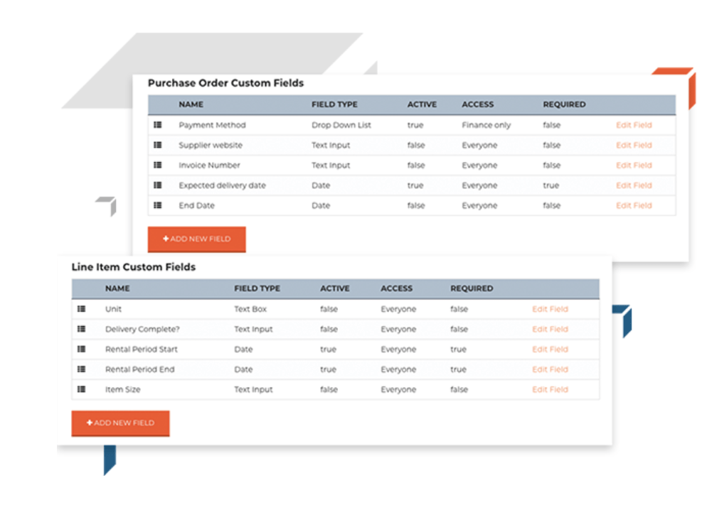Automate the PO process, how to automate the purchase order process