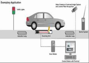 Pack Sécurité Plus Complet de Controle Sous Véhicule  Prodige TechnologieProdige Technologie