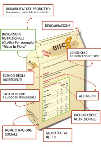 etichettatura prodotti alimentari