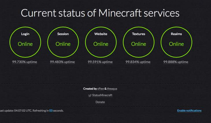 Minecraft Servers Down Warning From LizardSquad Product