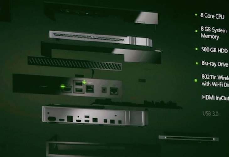 Xbox One 1080p 60FPS Games In 2014 Doubtful Product Reviews Net