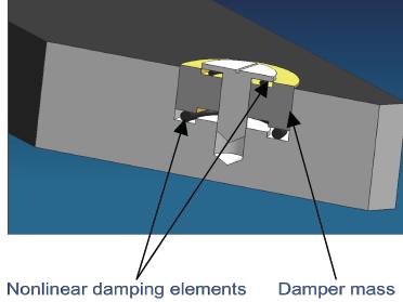 Dynamics in Metal Cutting | 2009-2011
