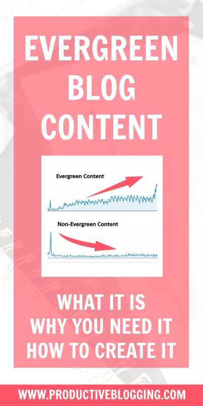 Want to know secret to having a blog which grows month in month out? The secret to having a blog which doesn't suffer from severe seasonal ups and downs? The secret to having a blog which allows you to earn regular money without having to constantly create more and more content? The secret is… evergreen content! #evergreencontent #evergreenblogcontent #evergreenblogposts #evergreenblog #blogging #bloggers #bloggingtips #blogtips #productivity #productivitytips #productiveblogging