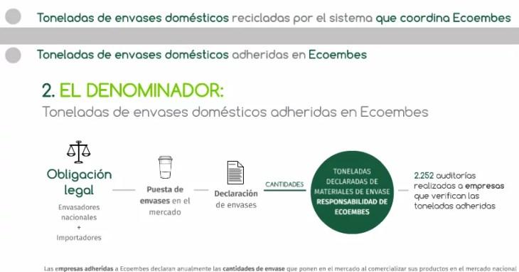 denominador_ecoembes