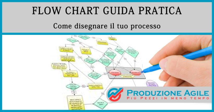 Flow-Chart-Guida-Pratica-Esempio