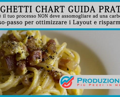 spaghetti-chart