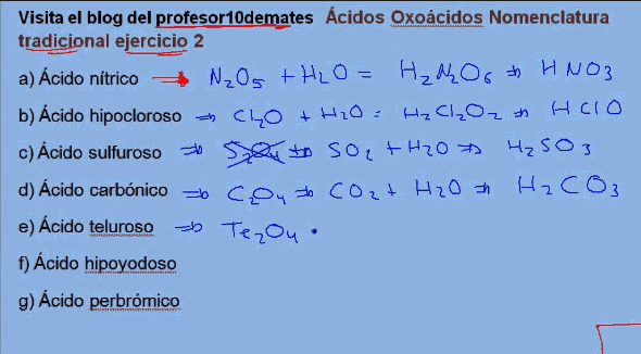 ácidos Oxoácidos Nomenclatura Tradicional Curso Para Aprender Formulación Desde Cero Profesor10demates