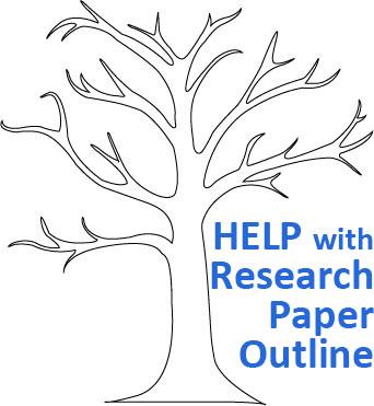 Ap language and composition essay outline
