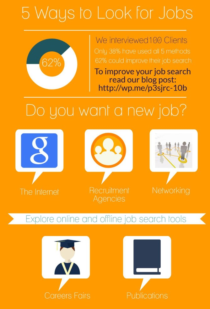 5 Ways to look for jobs infographic