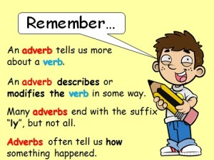 150 essential adverbs for writing CVs and resumes