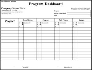 free dashboard template