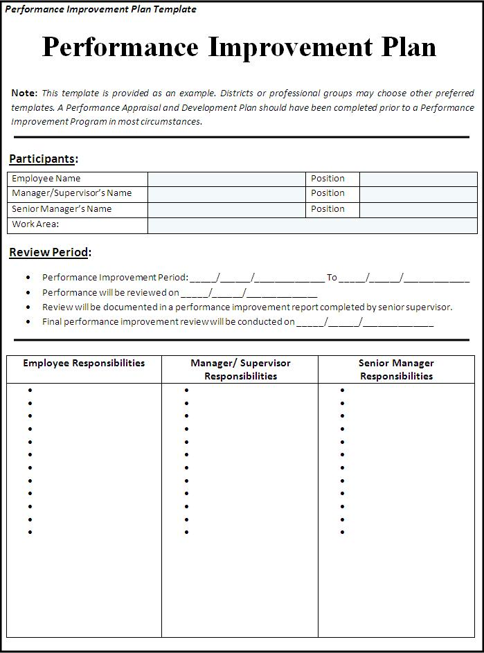 Performance Improvement Plan Template  Professional Word Templates