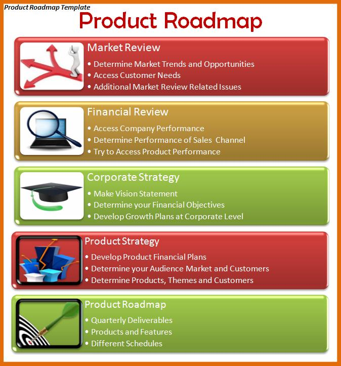 Product Roadmap Template  Professional Word Templates