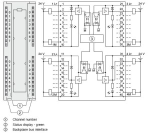Profibus Connector » SM 322