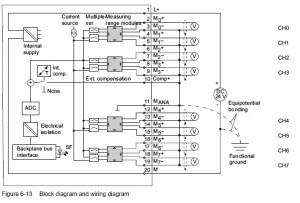 Profibus Connector » Blog Archive » 6ES73317KF020AB0