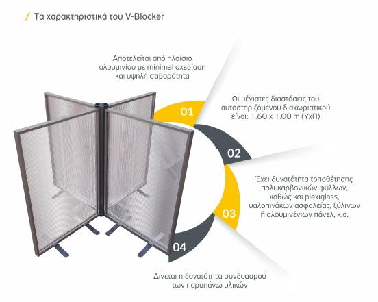 V-Blocker-Alumil