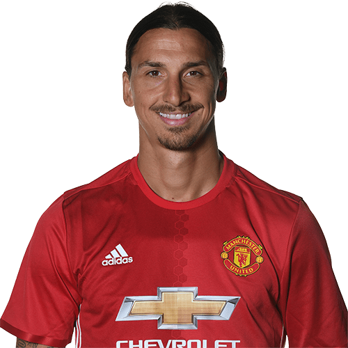 Ibrahimovic Transfer Rumours