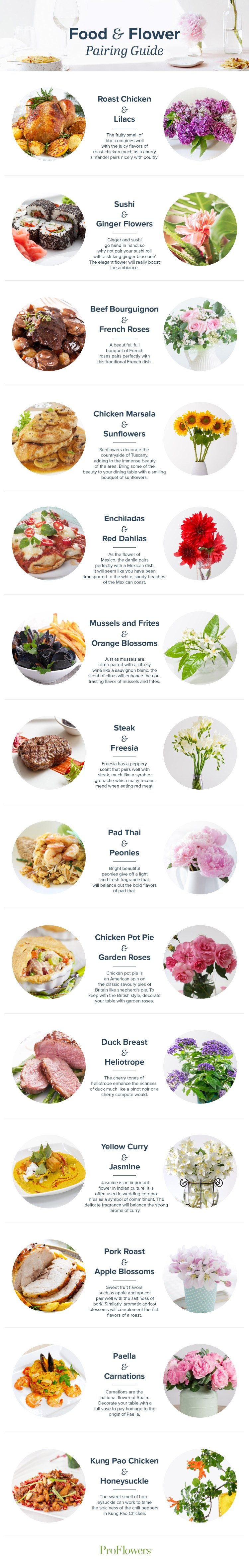 Food and Flower Pairing Guide