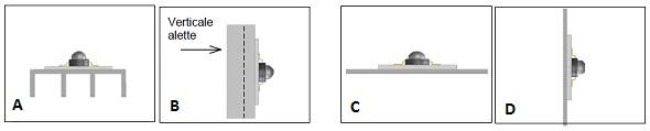 Figura 8. Dissipatore per LED con alette orizzontali (A), verticali (B), senza alette posto in orizzontale (C) e verticale (D).