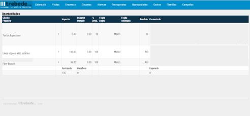 CRM fácil: Módulo CRM Oportunidades del crm facil online para pymes